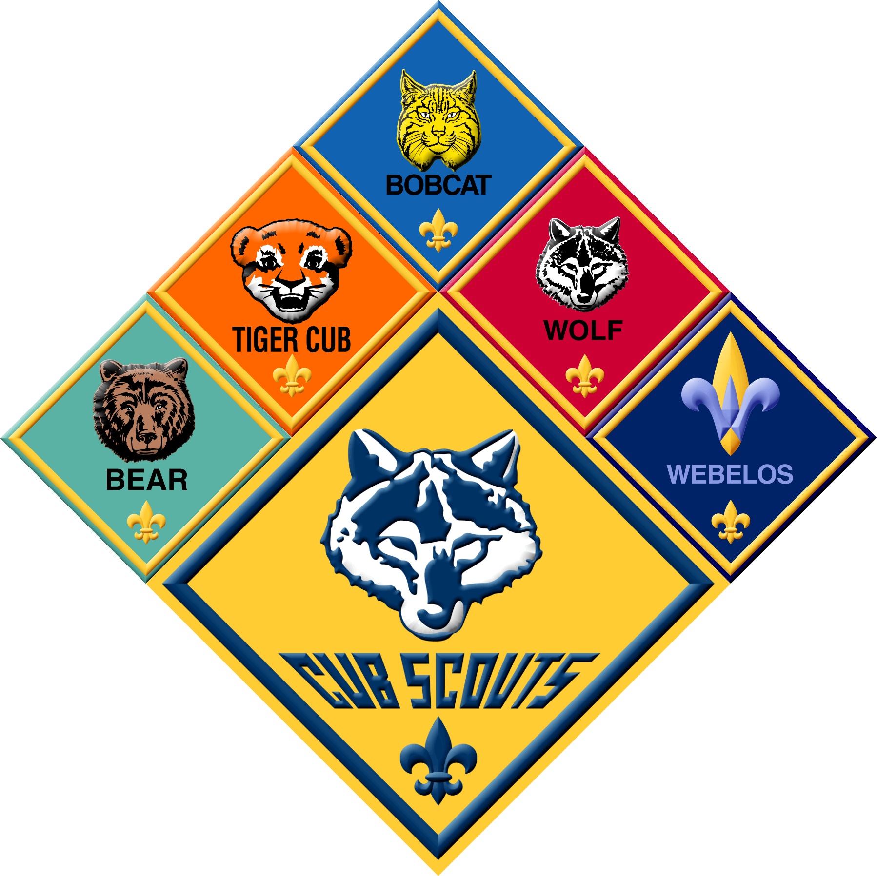 Boy scout ranks clipart clipartfox 3