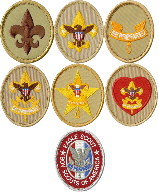 Boy scout ranks clipart clipartfox