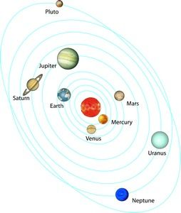 Cartoon solar system clipart