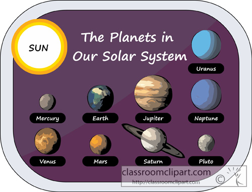 Search results for solar system pictures clip art