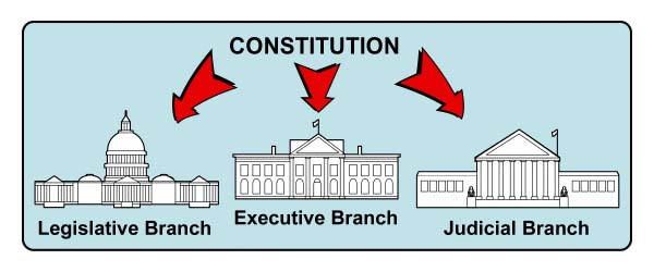 legislative branch The rise of the fourth branch government jonathan turley jpg